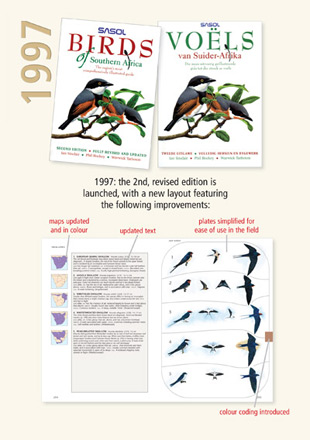 Sasol Birds of Southern Africa 1997